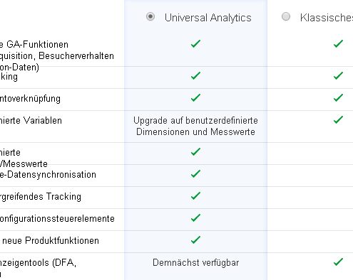 Google Universal Analytics vs. Classic Analytics